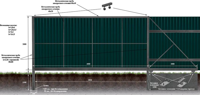 Схема установки раздвижных ворот с подвесной конструкцией