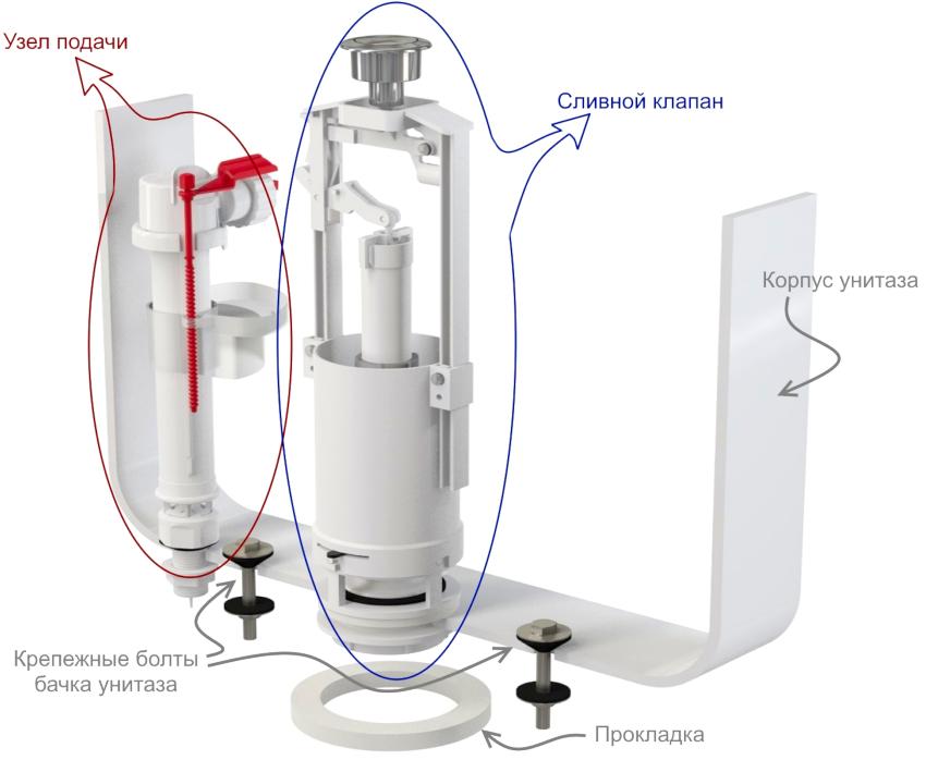 Арматура с нижней подводкой состоит из поплавка, спускового устройства, направляющей, уплотнительных колец и впускного клапана