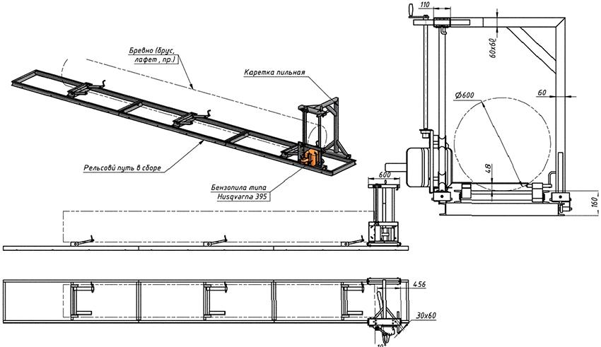 Схема изготовления пилорамы из бензопилы своими руками