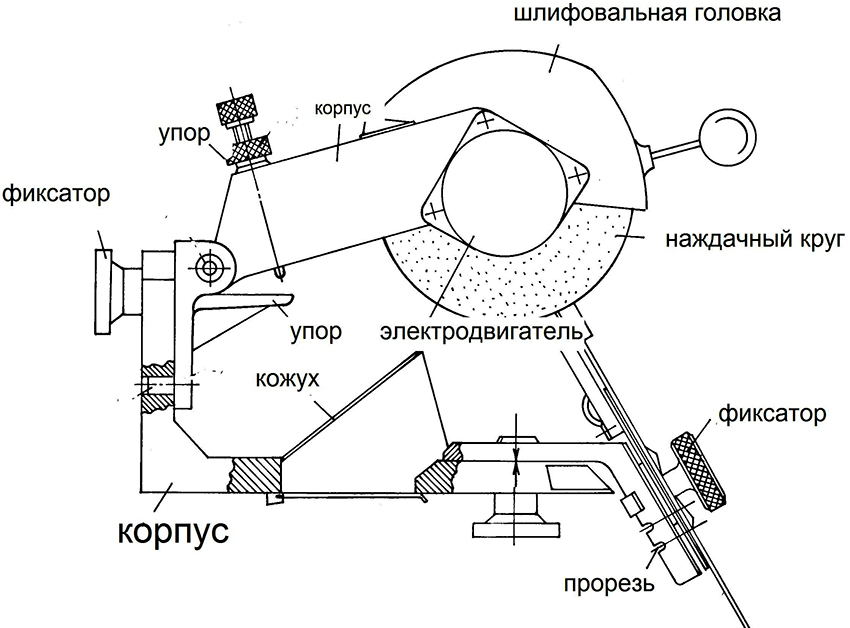 Чертеж точилки для ножей и других инструментов на основе двигателя