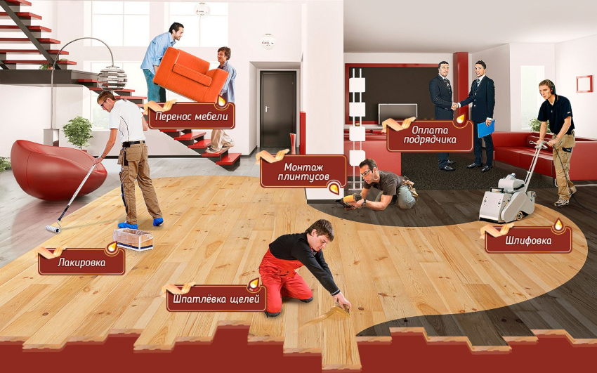 Компании профессионально занимающиеся обработкой деревянных полов выполняют технологический процесс в полном объеме