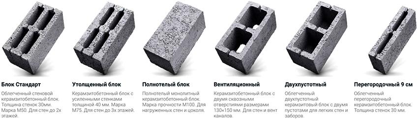 Строительные шлакоблоки производятся в нескольких разновидностях