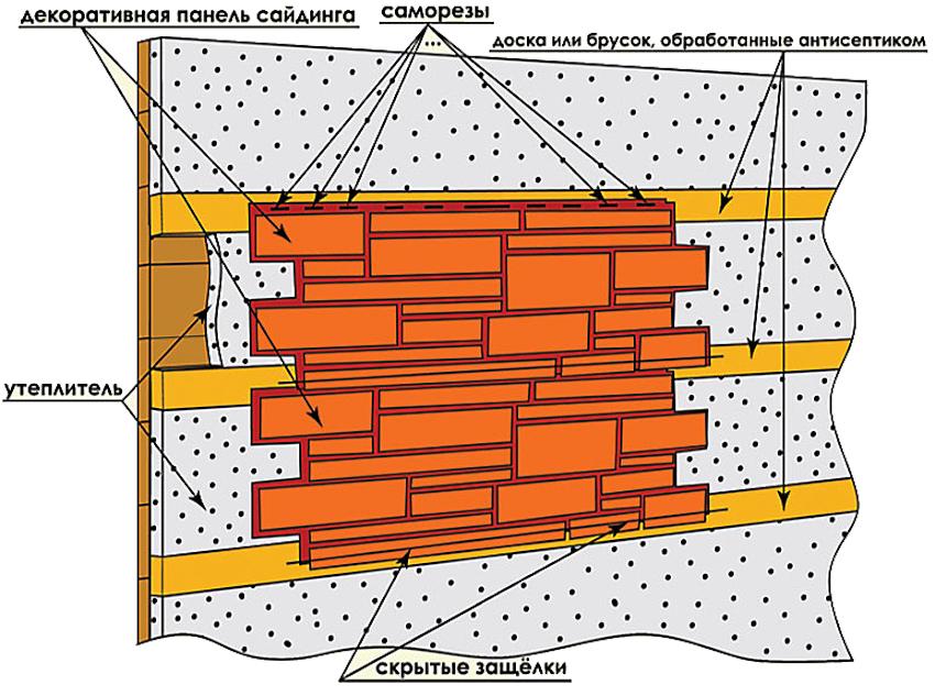 Между утеплителем и сайдингом должен оставаться зазор, равный 40-50 мм