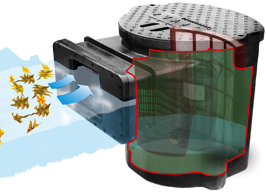 Скиммеры всасывают в себя загрязненную воду, а затем фильтруют ее