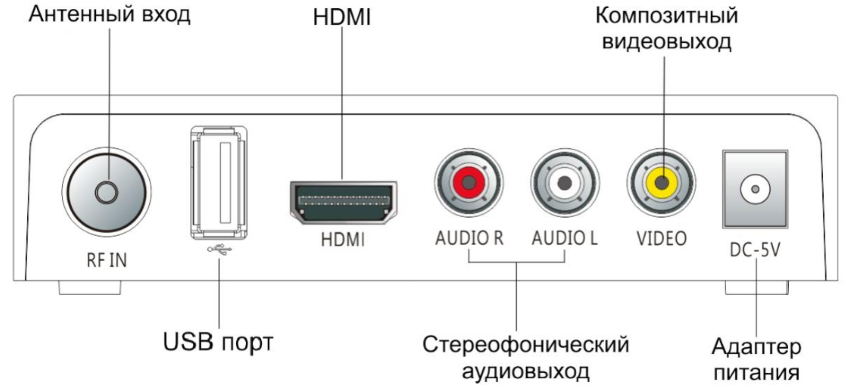 Разъемы внешних цифровых приставок для телевизора