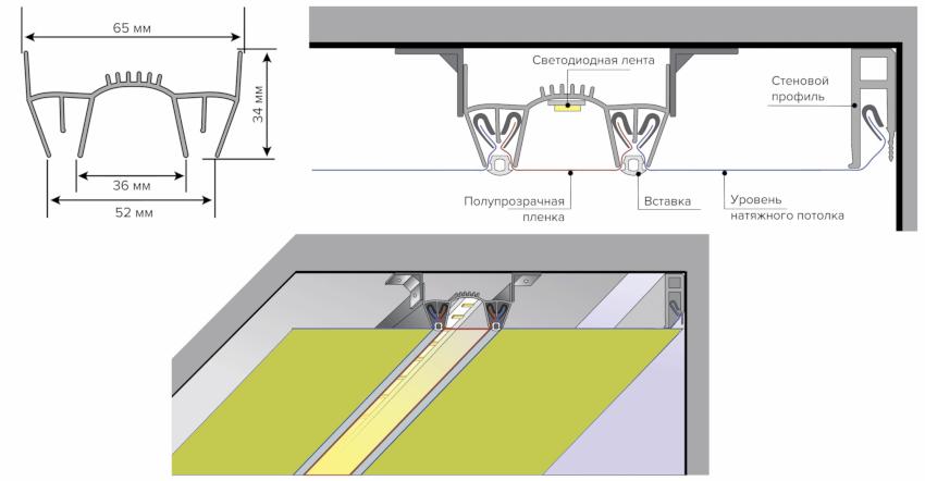 Светодиодная подсветка может быть выполнена не только по периметру потолка, но и в любом месте, где она необходима