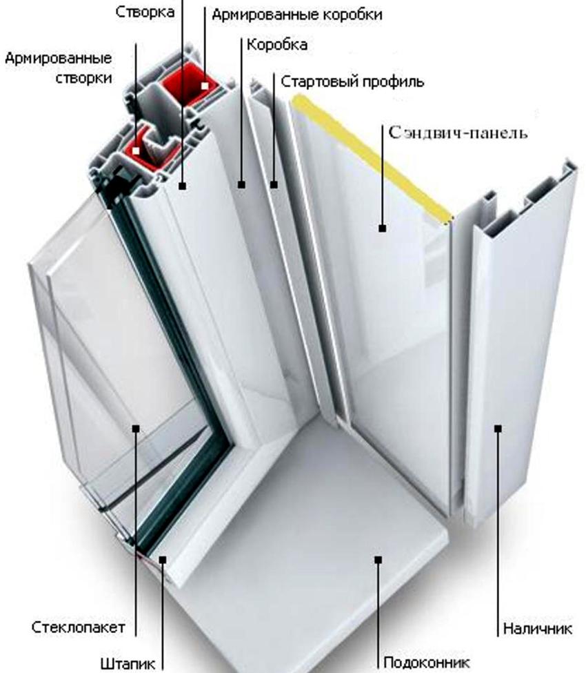 Сэндвич-панели в отличие от стеклопакетов устойчивы к влаге, ультрафиолету и механическим нагрузкам