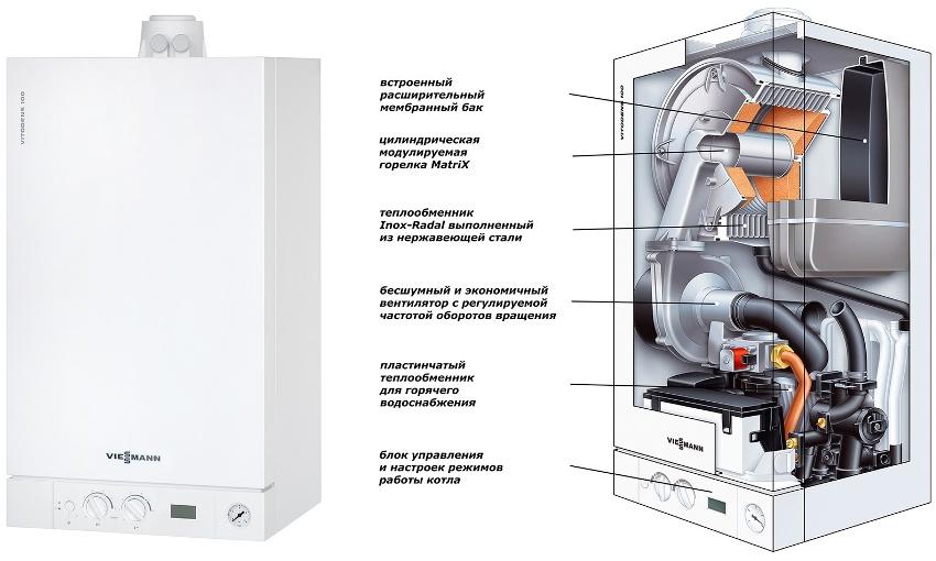 Эффективность работы котла во многом зависит от состояния установленного в нём теплообменника