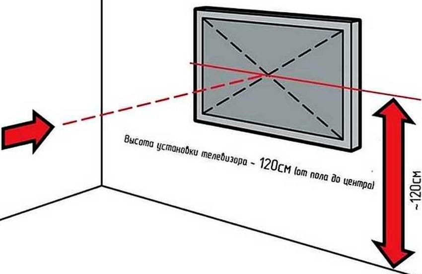 Второй способ связан с применением математических расчетов