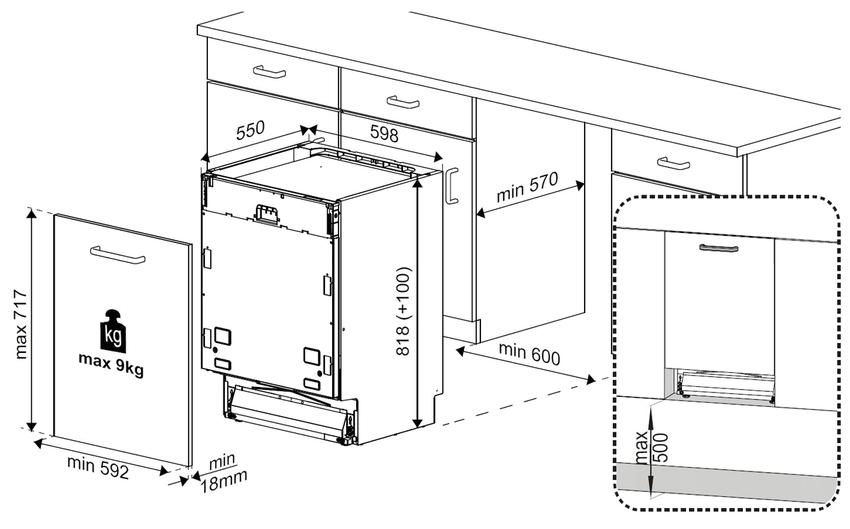 Перед покупкой посудомоечной машины, необходимо измерить место, которое было выбрано для ее установки