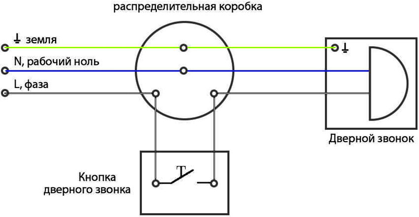 Схема подключения дверного звонка в частном доме