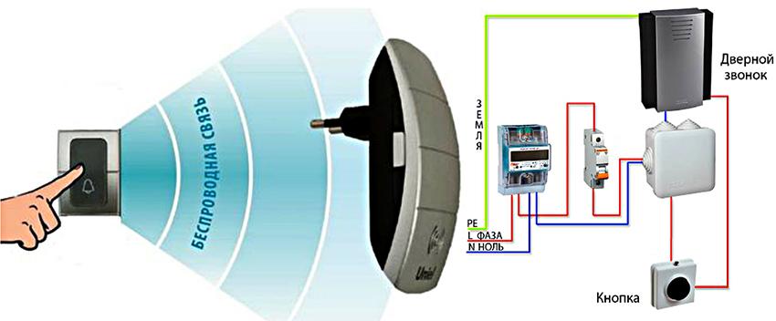 Схема установки беспроводного дверного звонка