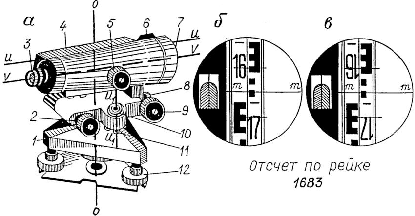 Рейки с обратной (б) и прямой (в) оцифровкой: 1 – подставка; 2 – элевационный винт; 3 – окуляр; 4 – коробка цилиндрического уровня; 5 – кремальера; 6 – визир; 7 – объектив; 8 – закрепительный винт трубы; 9 – наводящий винт трубы; 10 – круглый уровень; 11 – исправительный винт круглого уровня; 12 – подъемный винт