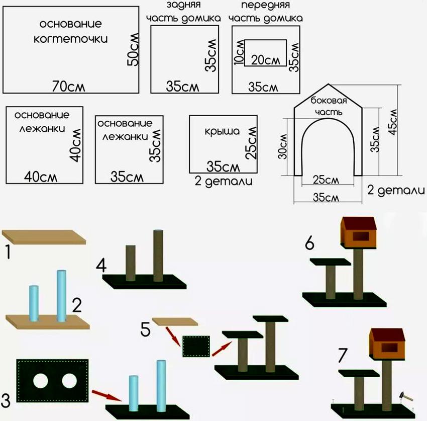 Поэтапная схема изготовления напольной точилки с домиком