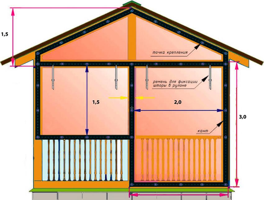 Пример монтажа мягких окон на беседку с двухскатной крышей