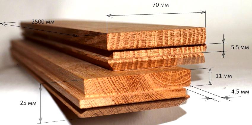 Длину доски нужно подбирать так, чтобы обеспечить минимальное количество стыков