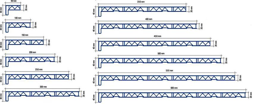 Стандартные параметры размеров пластиковых подоконников