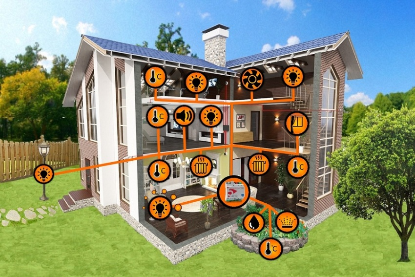 Установив интеллектуальную систему дома, каждый собственник должен понимать, что окупится она в среднем через 5-8 лет