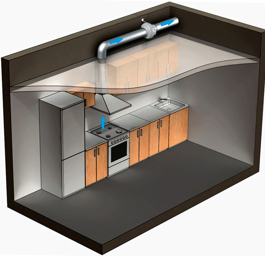 Трубы для вытяжки можно разместить над натяжным потолком