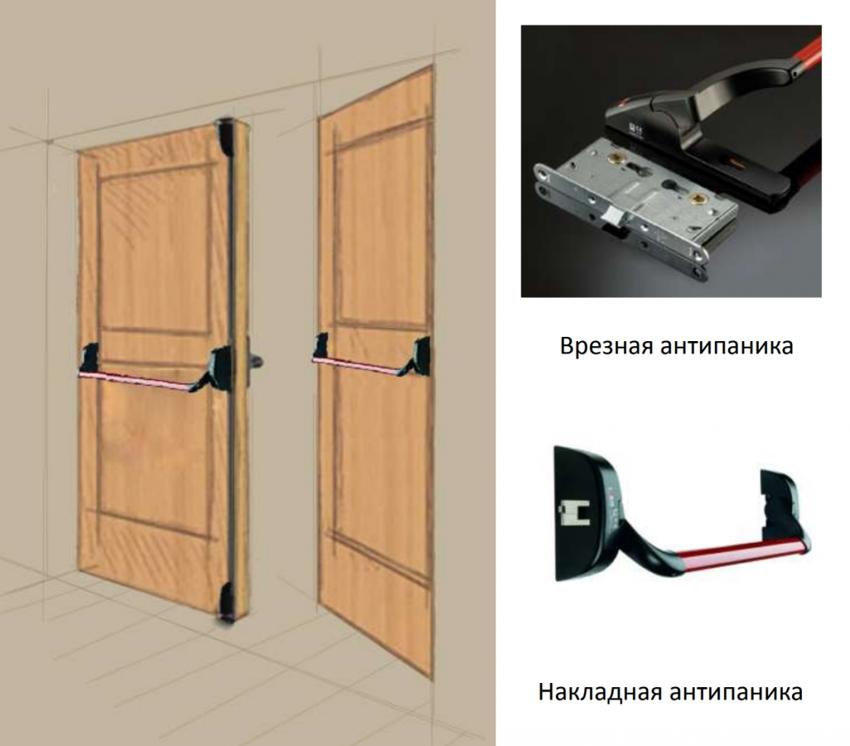 Для системы Антипаника могут использоваться накладные или врезные замки