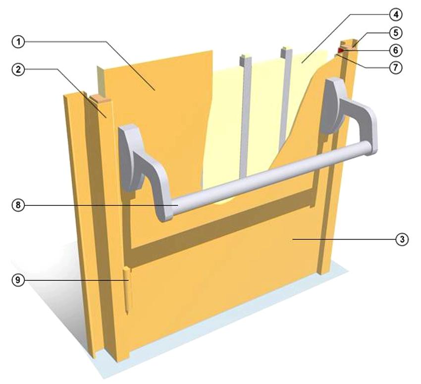 Строение противопожарных дверей: 1 - полотно из двойного холоднокатаного листа, 2 - коробка из цельнометаллического гнутого профиля, 3 - внешнее покрытие (окрашивание), 4 - наполнитель двери (огнестойкая базальтовая плита), 5 - наполнитель коробки (огнестойкая базальтовая плита), 6 - огнестойкая терморасширяющаяся лента, 7 - контур уплотнения от проникновения дыма, 8 - система Антипаника, 9 - стальные петли с упорным подшипником