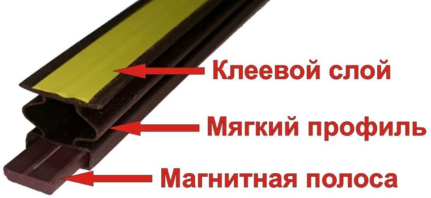 Магнитный уплотнитель используется для металлических дверей