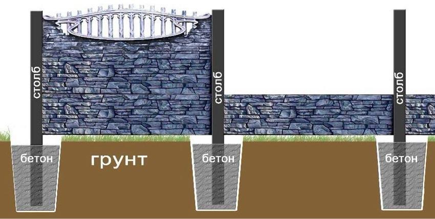 Схема установки бетонного секционного забора
