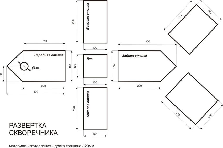 Схема изготовления скворечника из доски