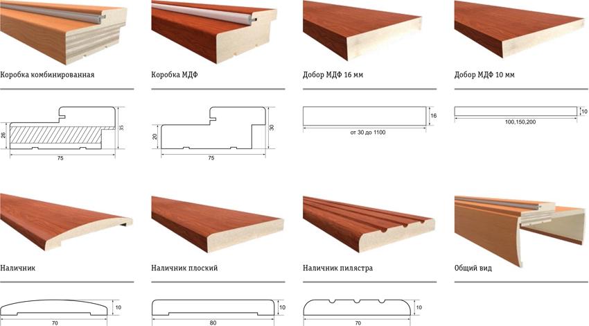 Разнообразие форм и размеров дверных наличников