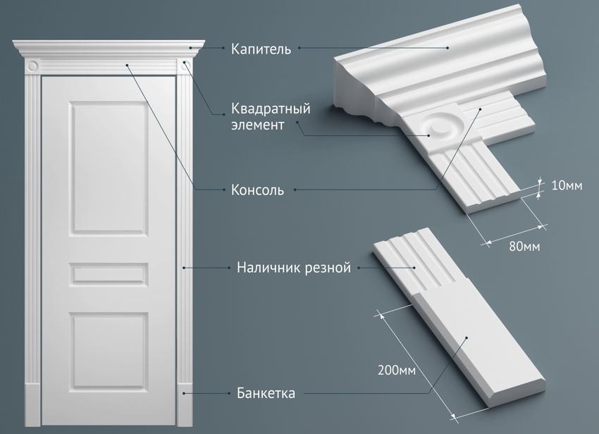 Капитель и декоративные элементы для оформления дверного проема